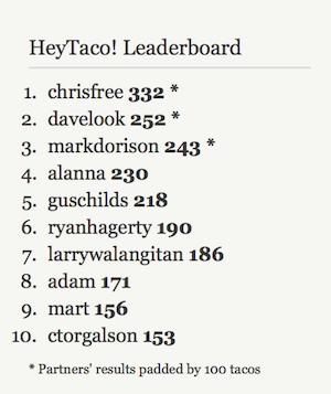 Nonpartner HeyTaco! leaderboard with asterisks